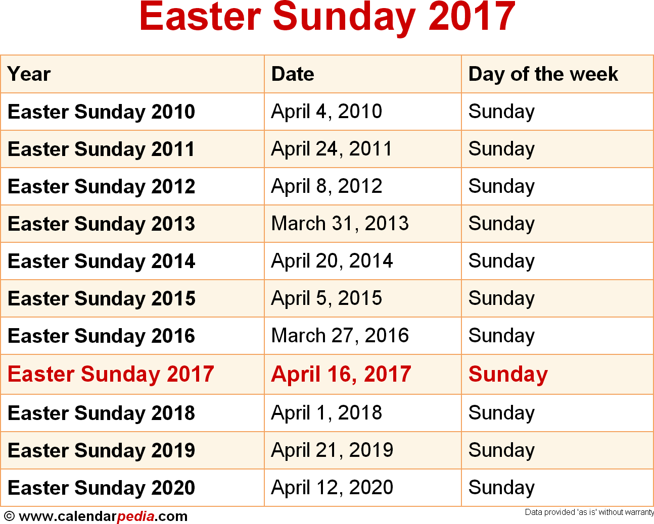 When is Easter 2017 ?