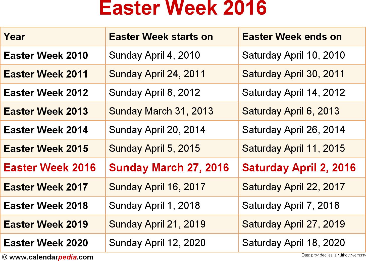 When is Easter Week 2016 & 2017? Dates of Easter Week