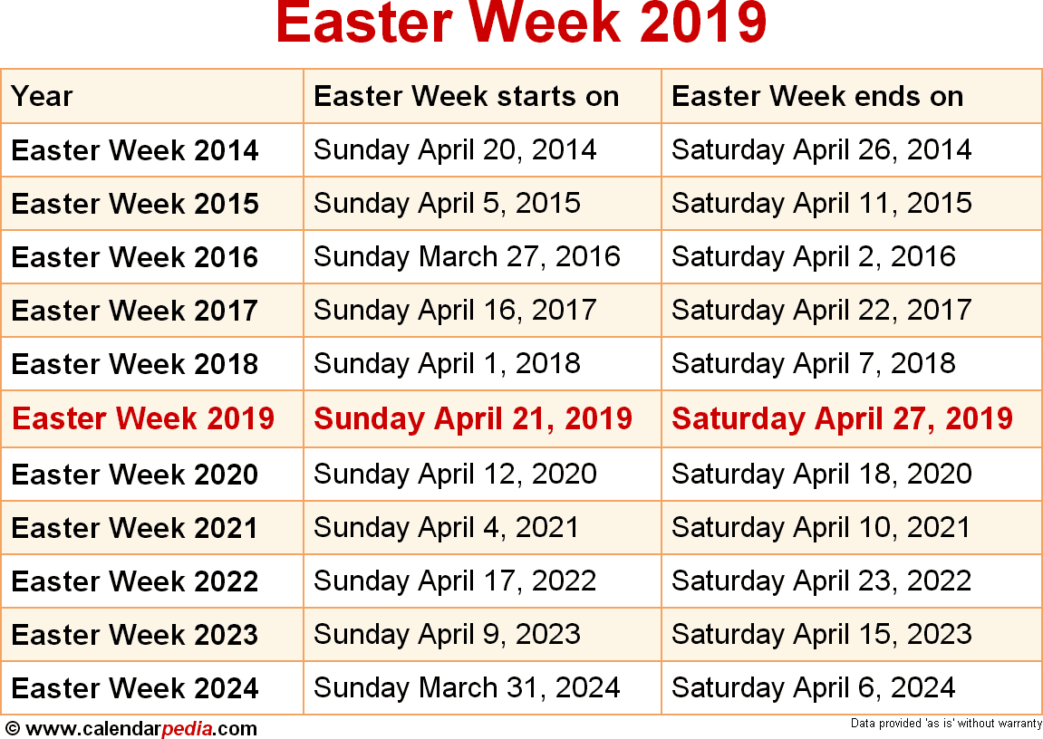 dates for easter week from 2014 to 2024
