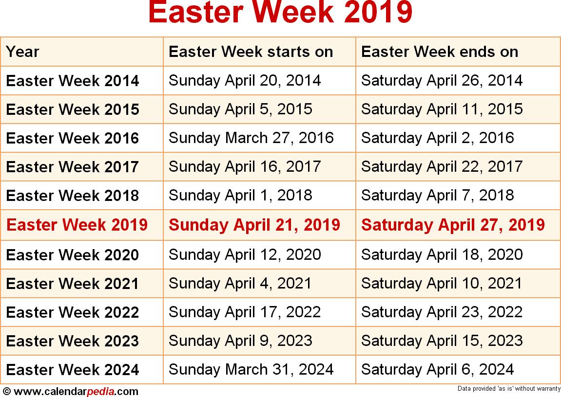 Snhu term dates in Sydney