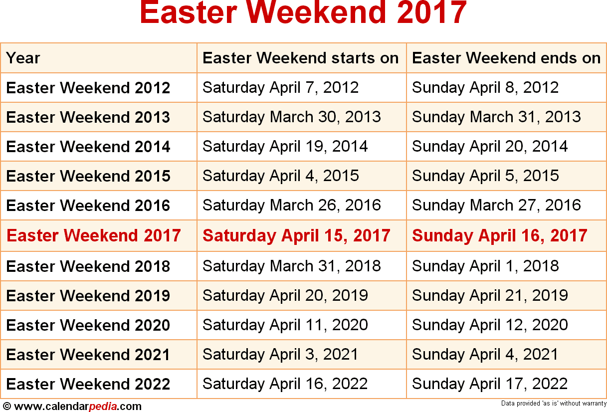 Images of When Is Easter In 2019 - The Miracle of Easter