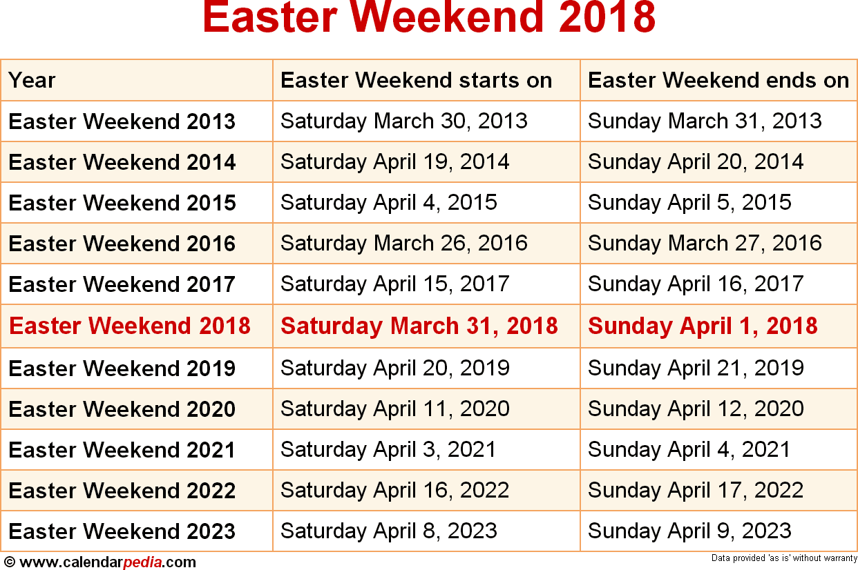 when is easter weekend 2018 2019 dates of easter weekend