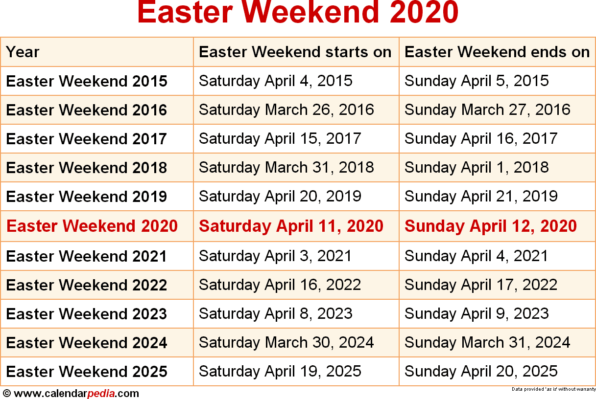 When Is Easter In 2020 Calendar When is Easter Weekend 2020 & 2021? Dates of Easter Weekend