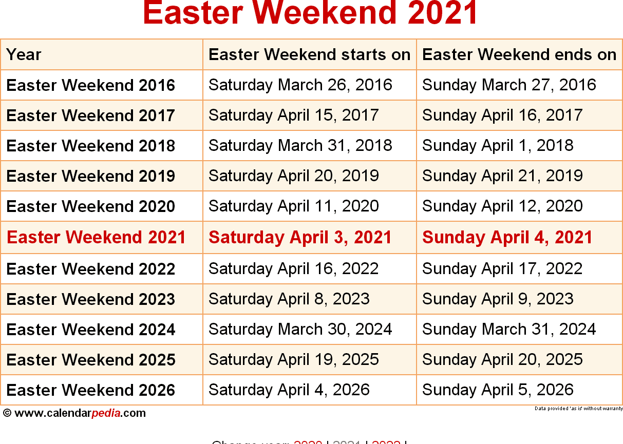 Easter 2021 Date Holiday