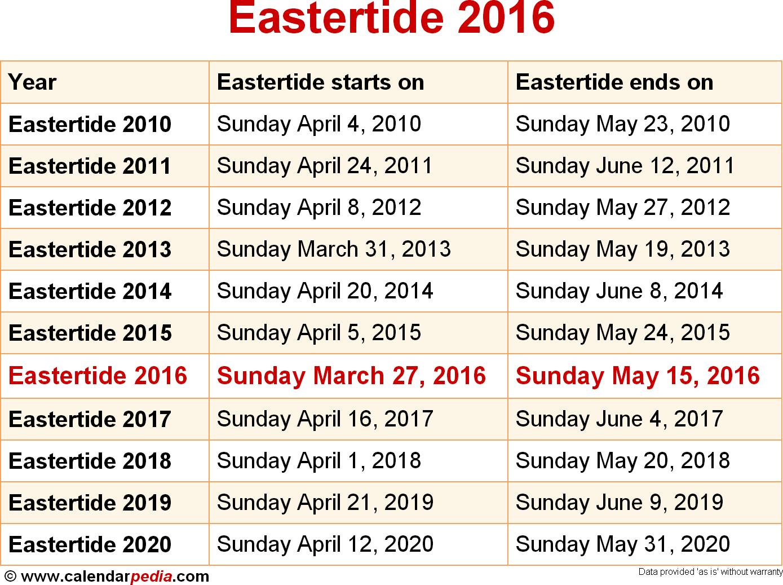 Eastertide 2016