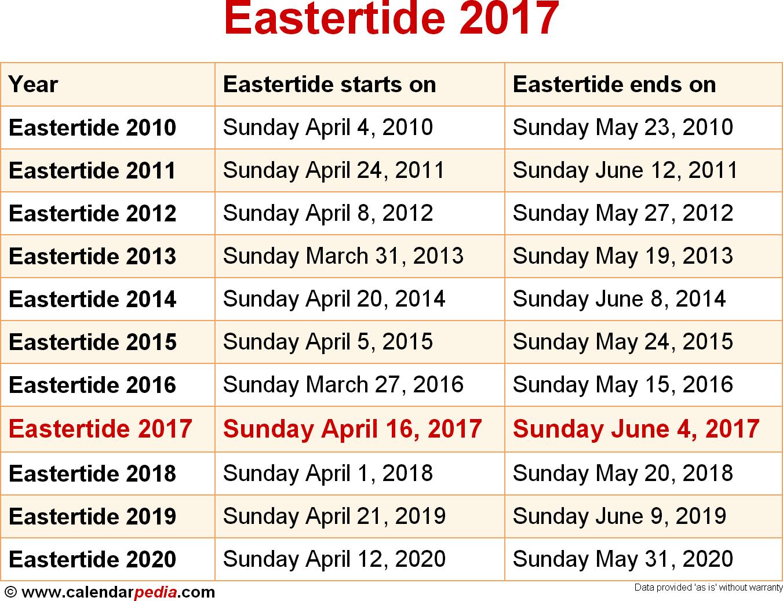 Eastertide 2017