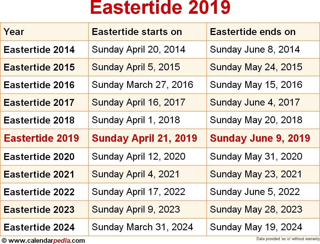 Eastertide 2019