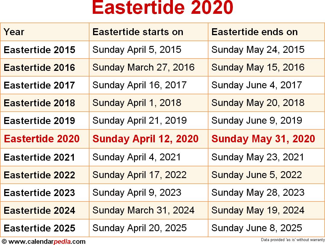 Eastertide 2020