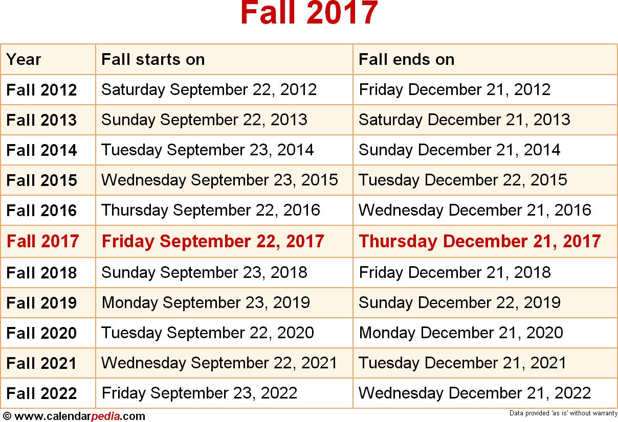 Fall start date