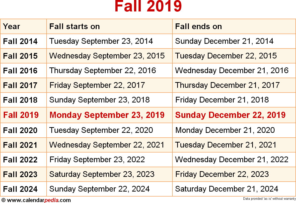 Fall Season 2020.When Is Fall 2019 2020 Dates Of Fall