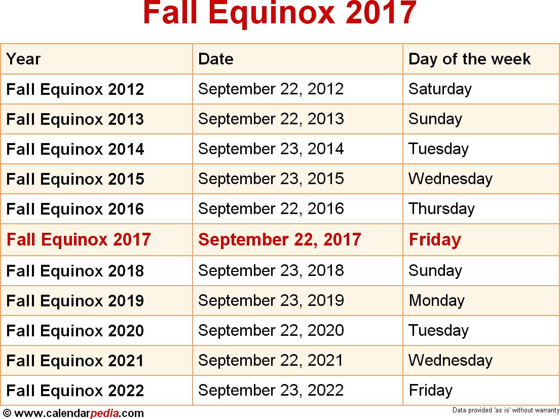 Fall Equinox 2017