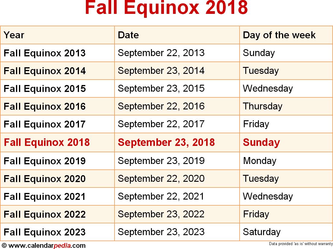 Fall Equinox 2018
