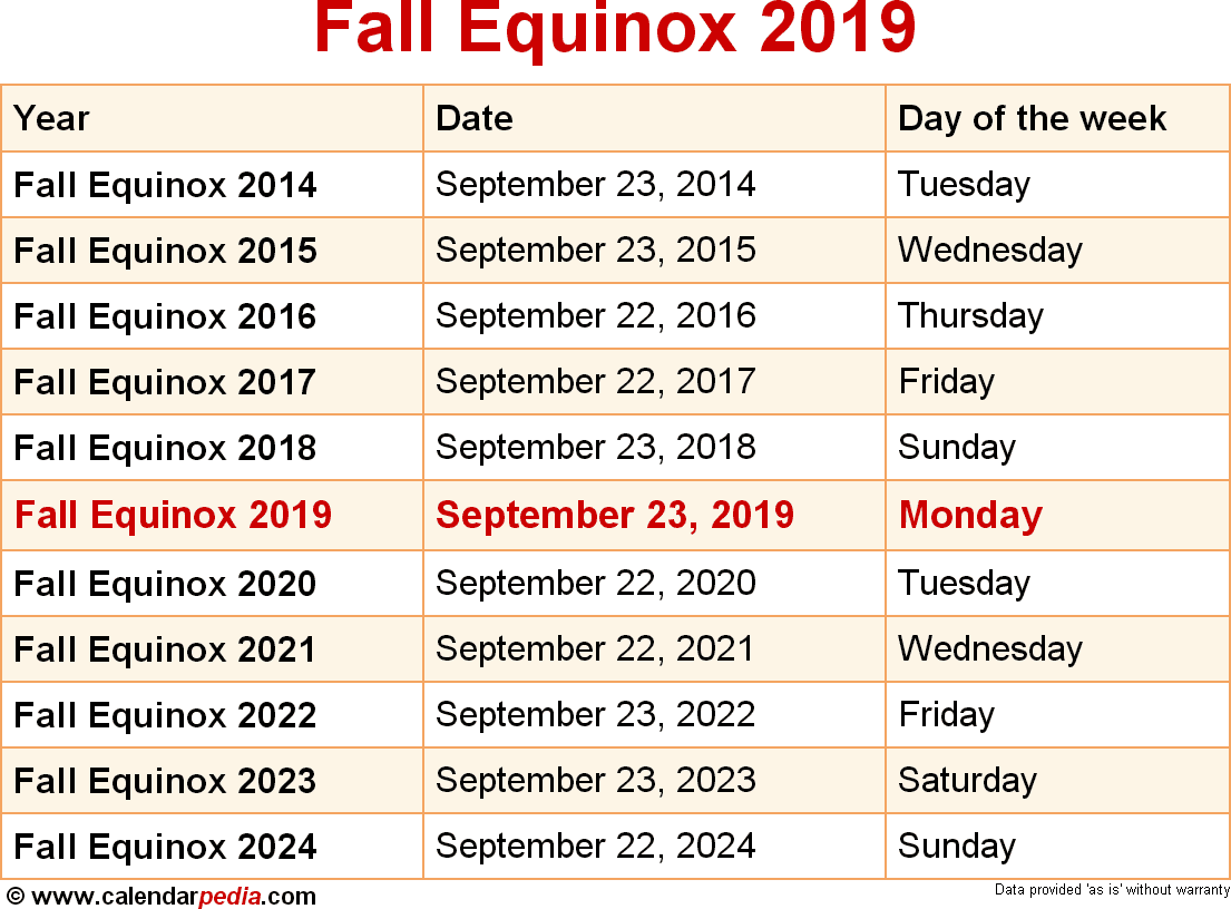When is Fall Equinox 2019 & 2020? Dates of Fall Equinox