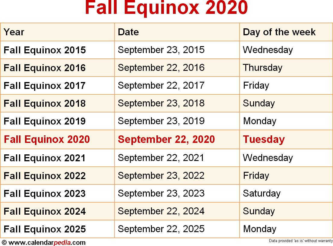 Fall equinox 2020