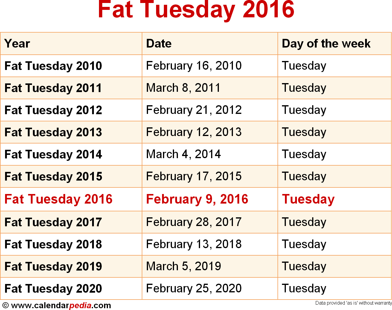 Fat Tuesday 2016