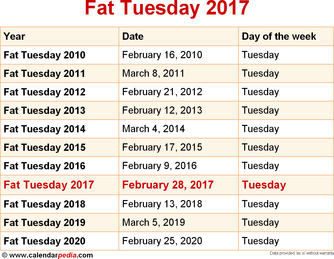 Fat Tuesday 2017