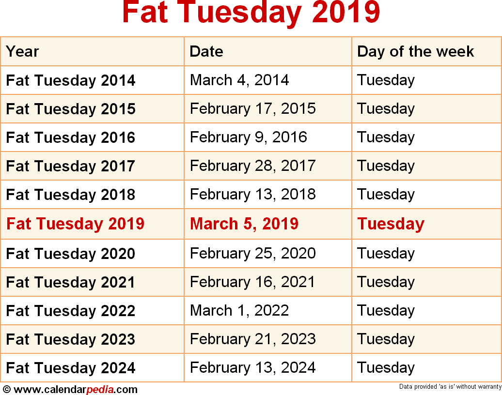 Fat Tuesday 2019