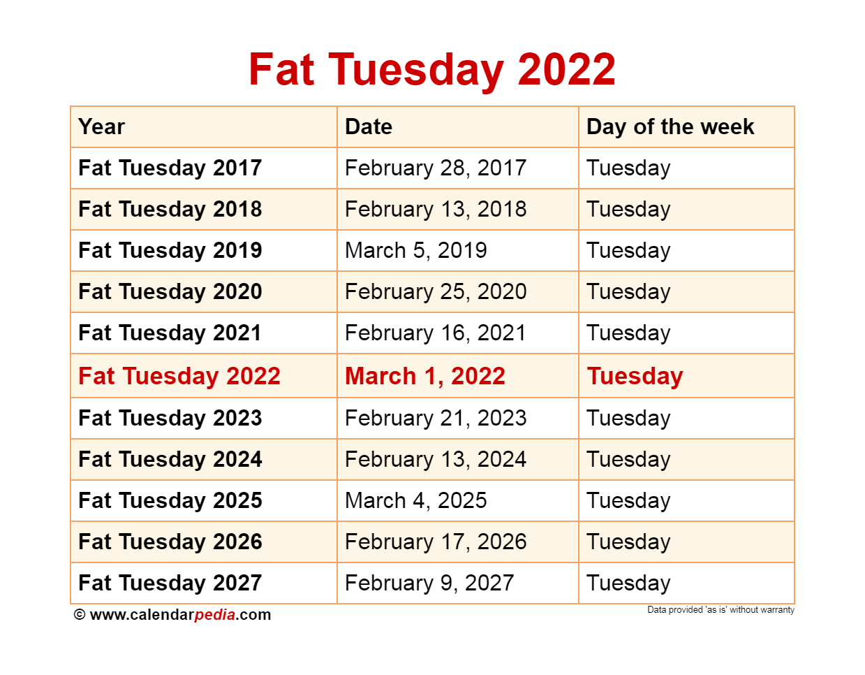 New Orleans Festival Calendar 2022.When Is Fat Tuesday 2022