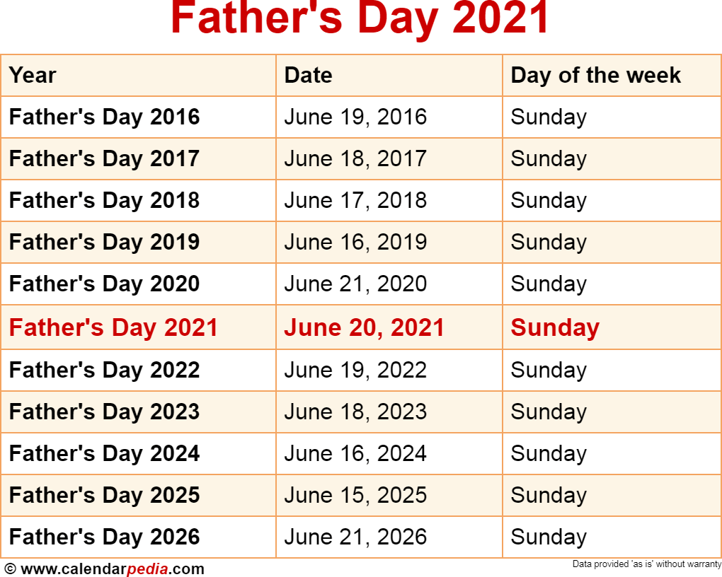 When is Father's Day 2021?