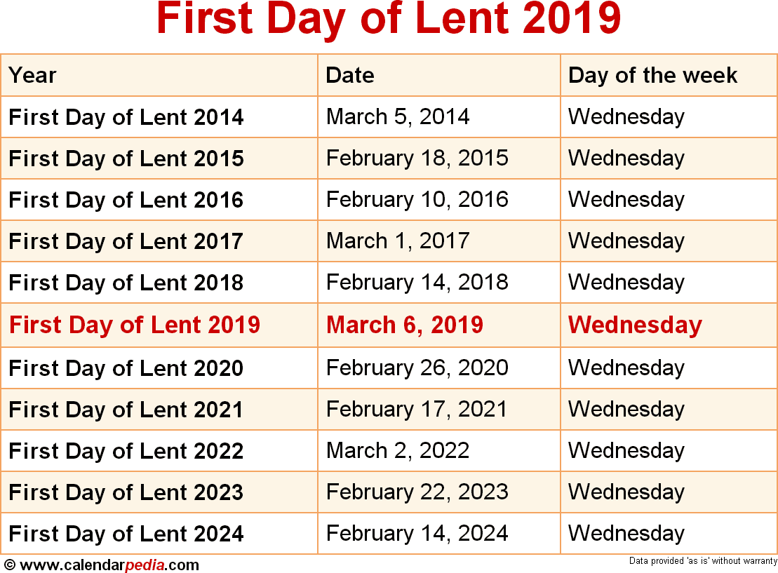 when is first day of lent 2019 2020 dates of first day of lent