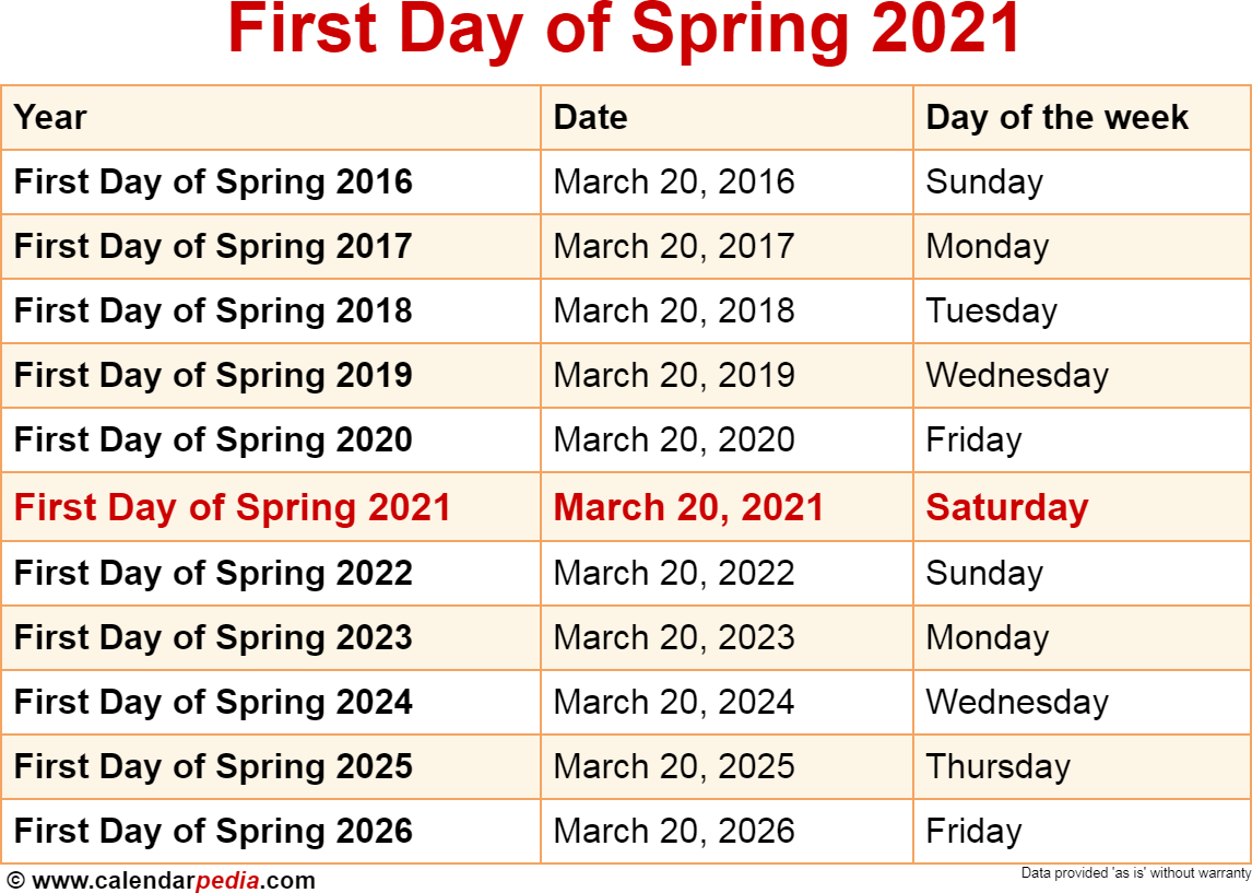 first day of spring 2021 - photo #1