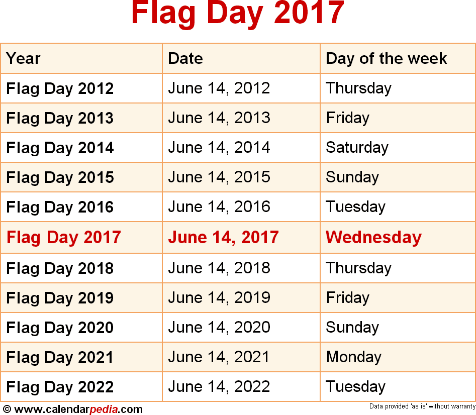 flag day People across the united states celebrate flag day on june 14 each year to honor the united states flag and to commemorate the flag's adoption on the same day, the.
