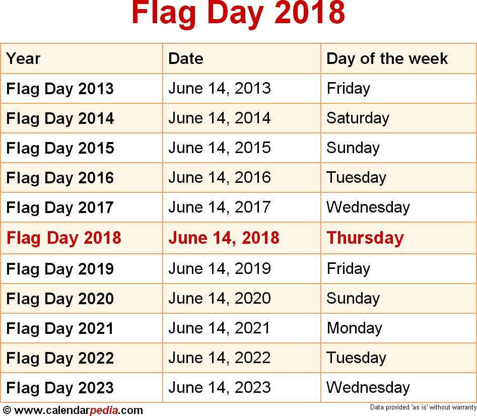 When is Flag Day 2018 & 2019? Dates of Flag Day