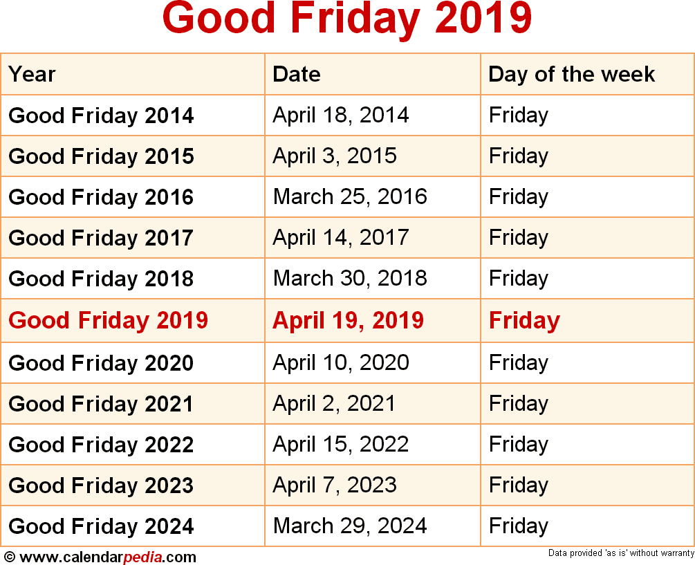 dates for good friday from 2014 to 2024