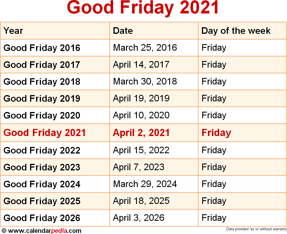 Easter 2021 Good Friday