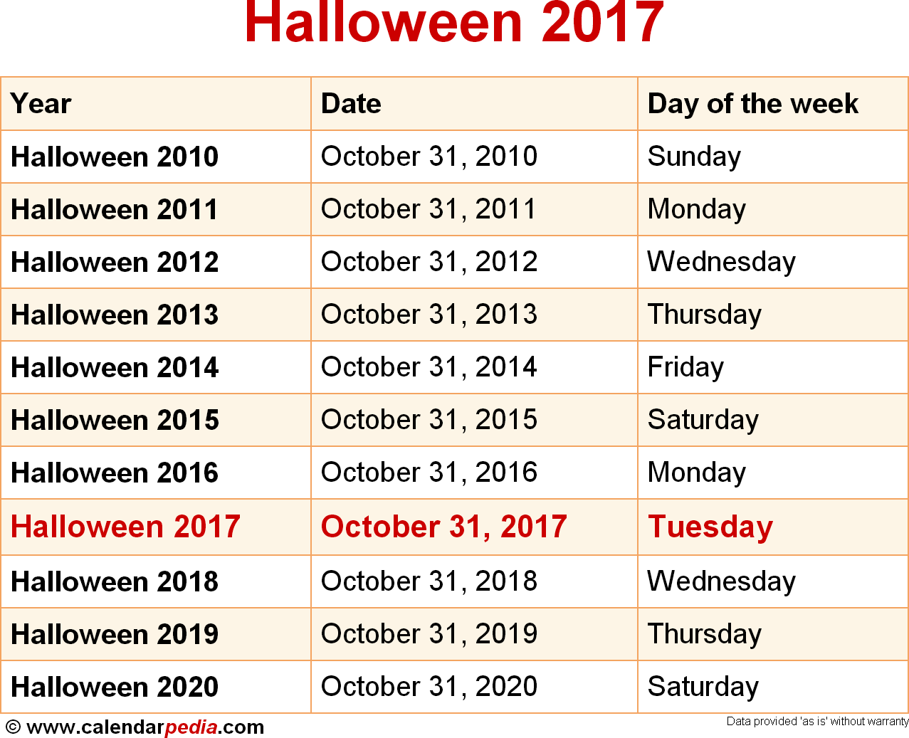 when is halloween 2017 2018 dates of halloween halloween date this year - Halloween Date This Year