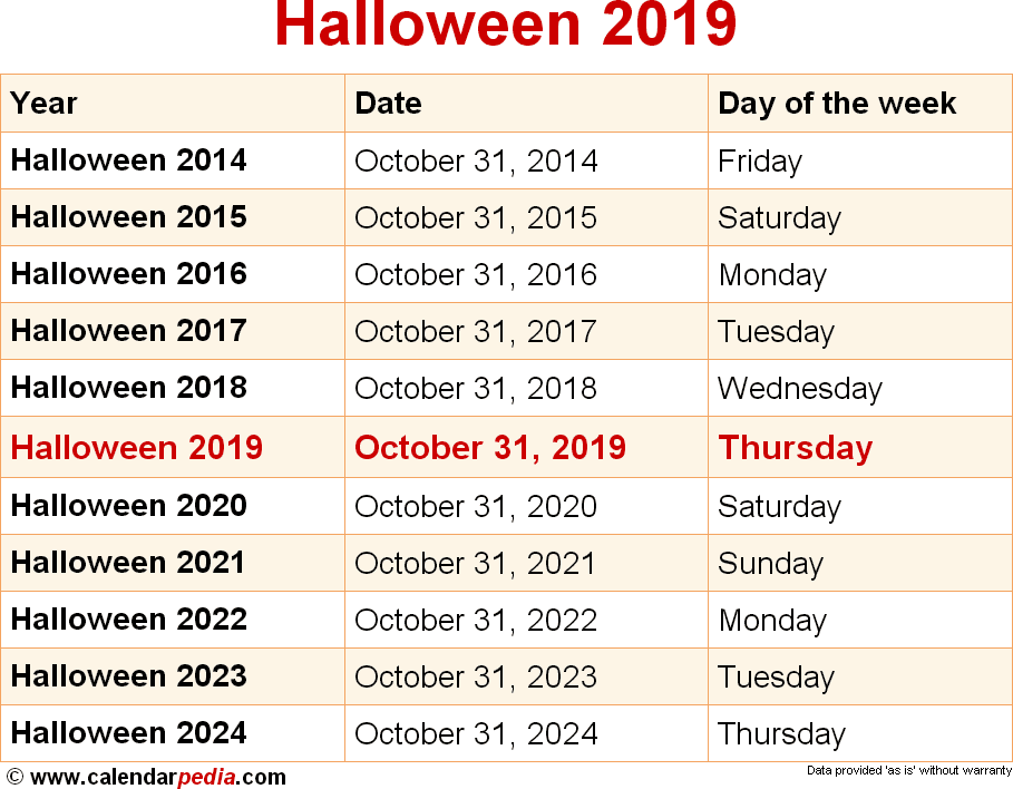 When Is Halloween 2019 2020 Dates Of Halloween