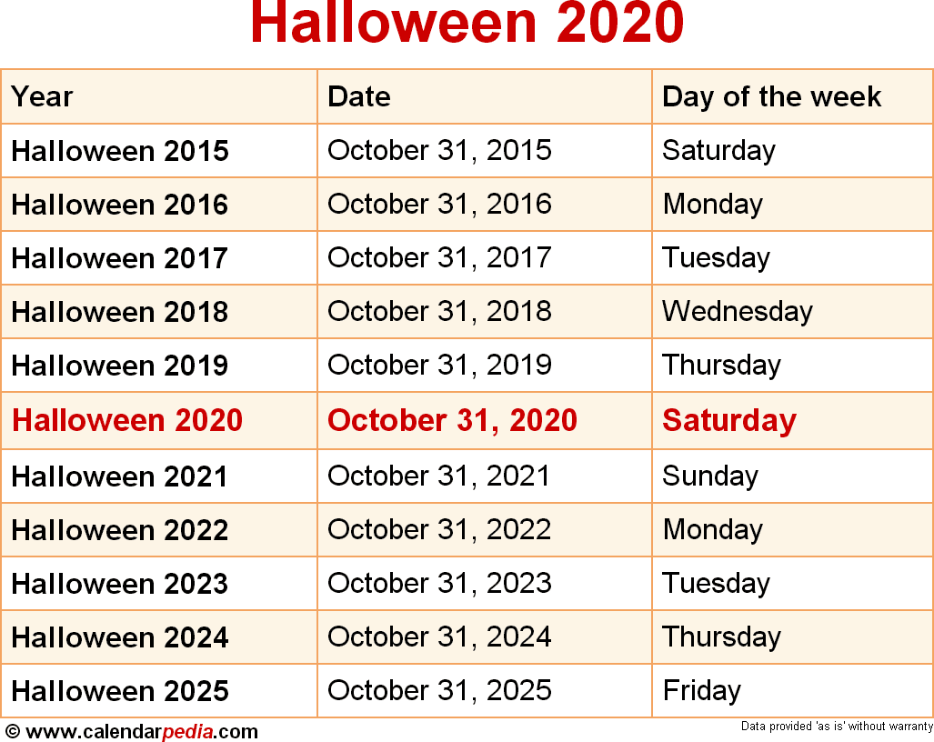 Data For Halloween 2020 When is Halloween 2020?