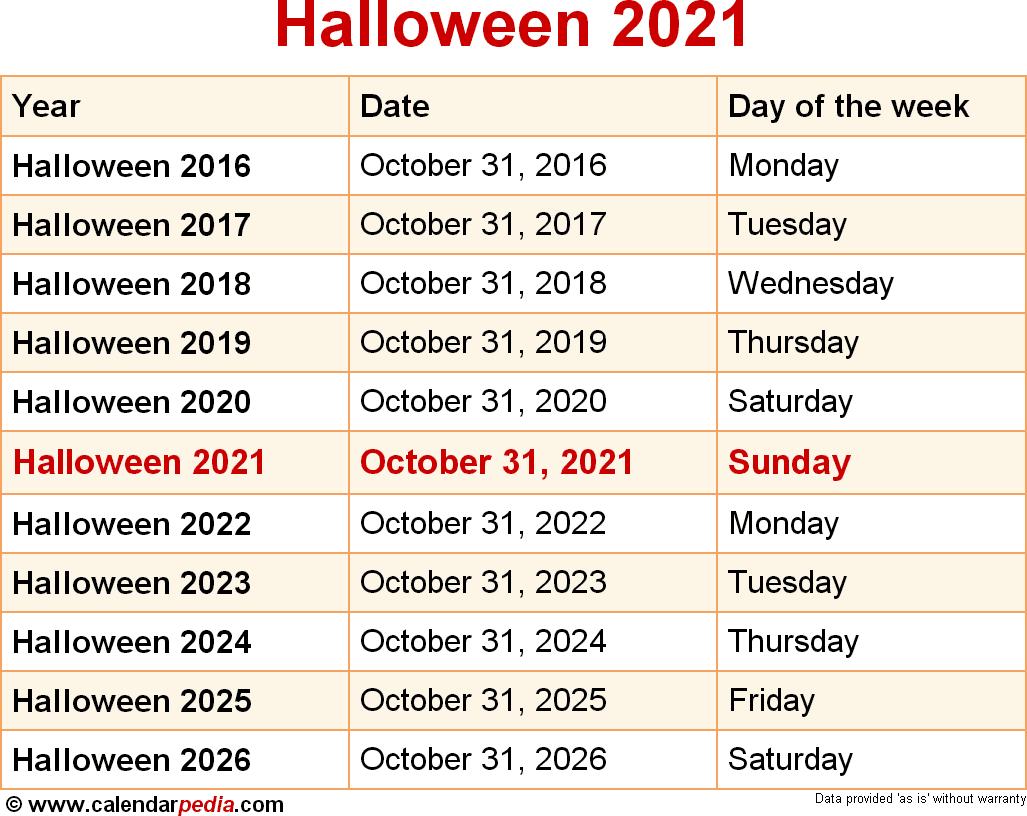 When Is Halloween 2021