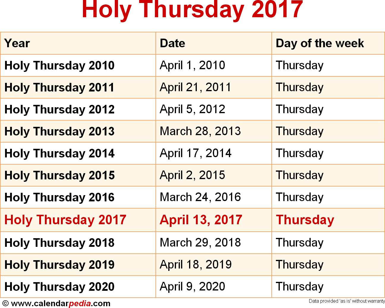 Holy Thursday 2017