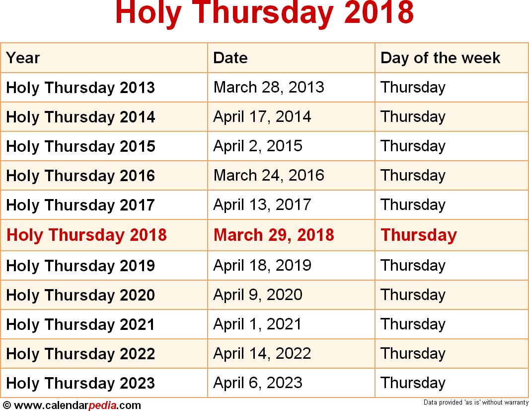 Holy Thursday 2018