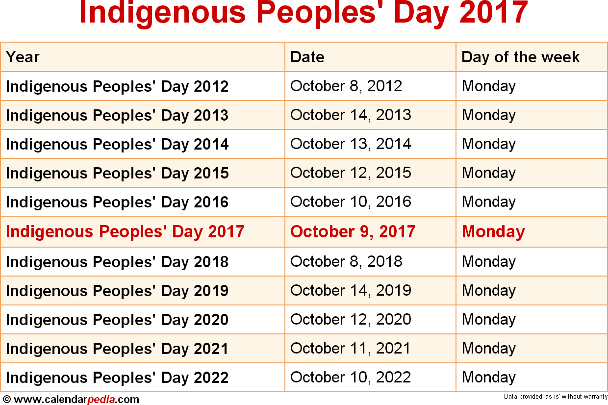Indigenous Peoples' Day 2017