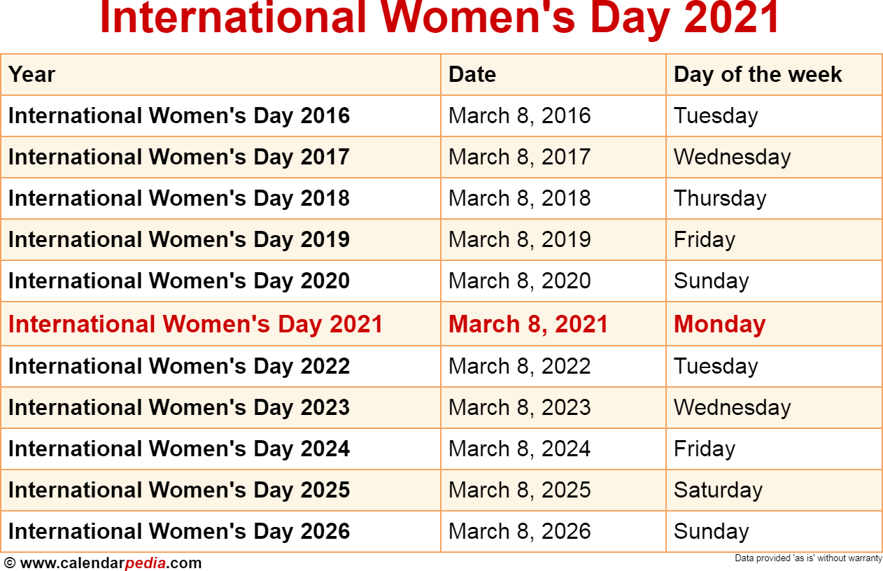 When is International Women's Day 2021?