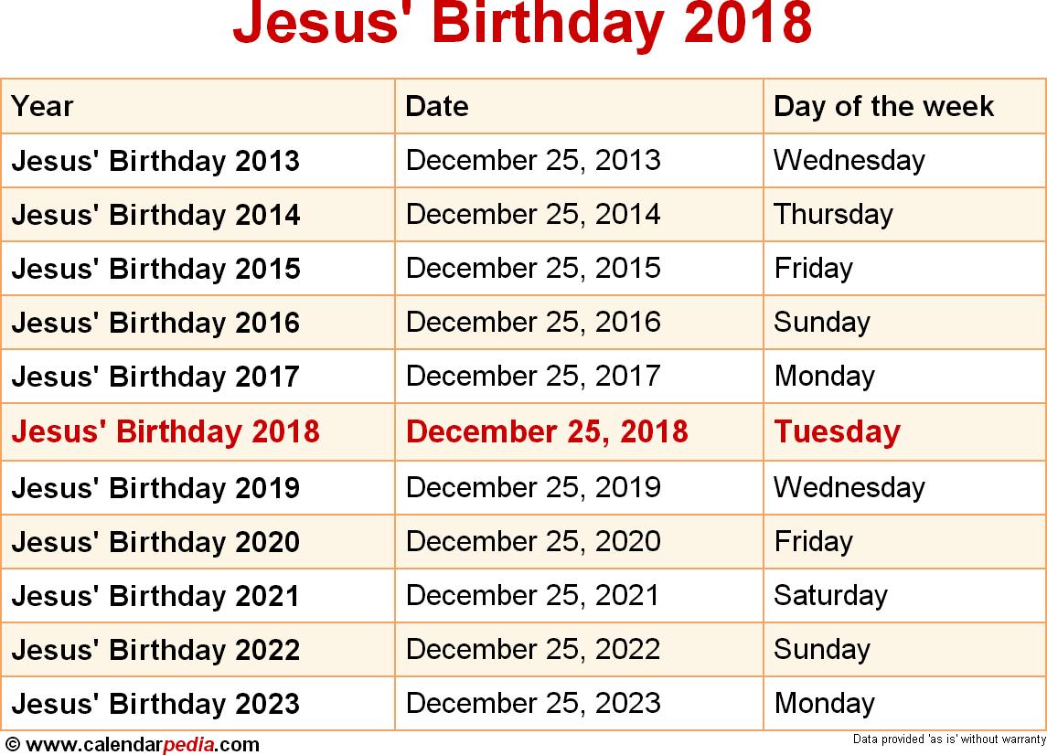 Jesus' Birthday 2018