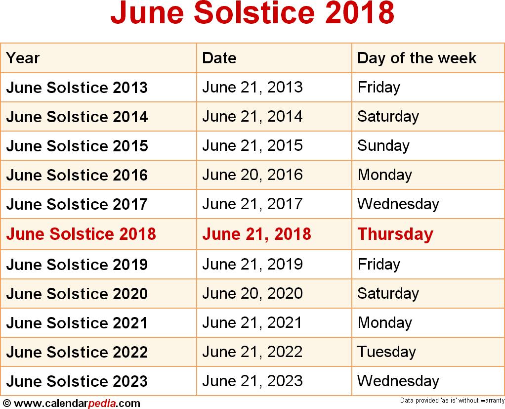 June Solstice 2018