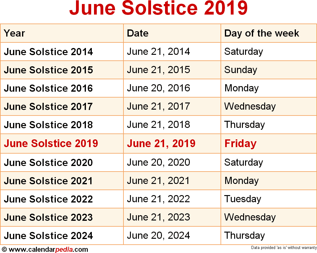 June Solstice 2019