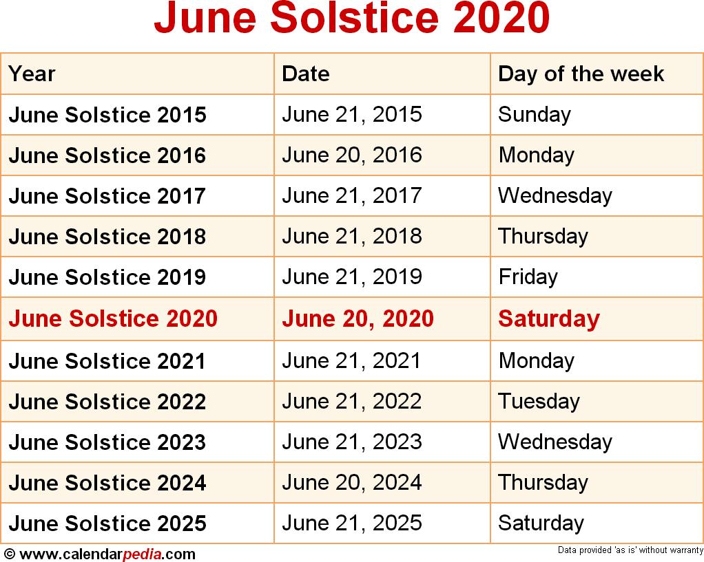 June solstice 2020