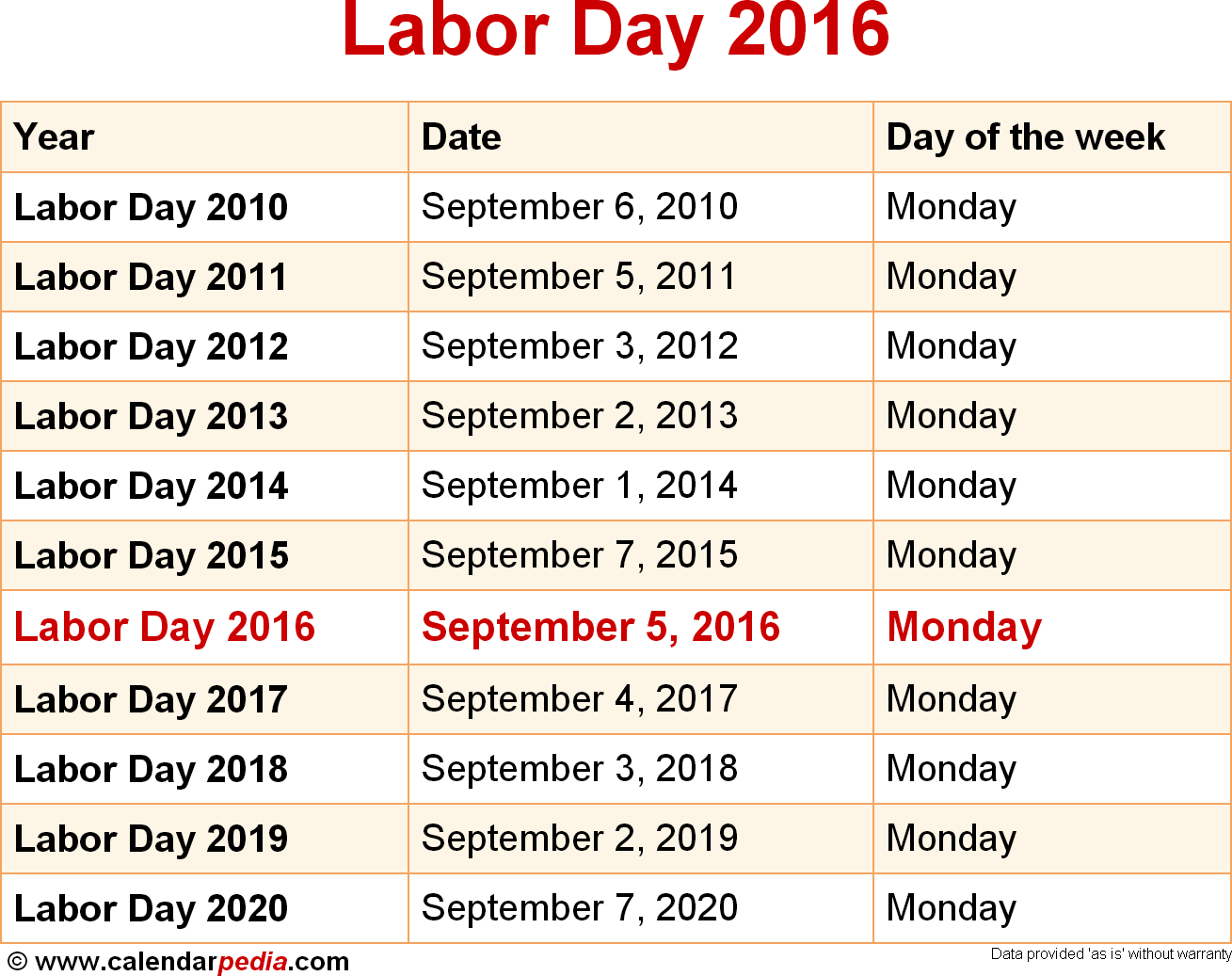 when is labor day 2016 2017 dates of labor day. Black Bedroom Furniture Sets. Home Design Ideas