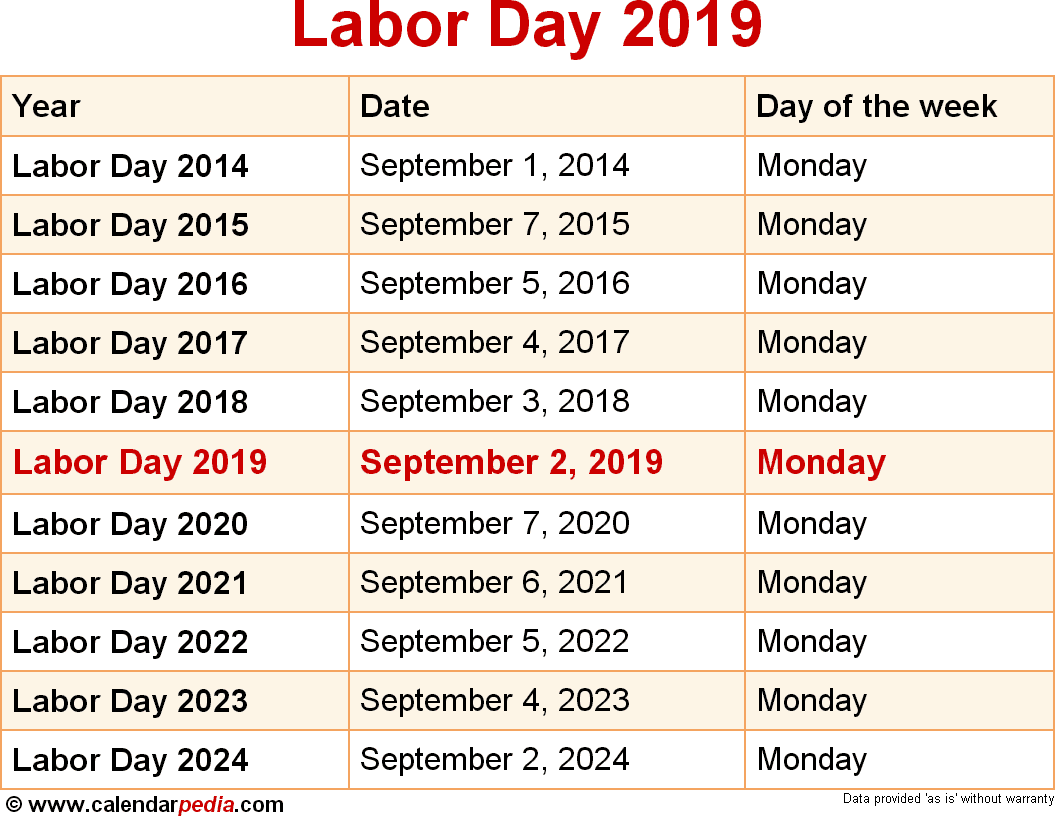 2020 Calendar Labor Day When is Labor Day 2019 & 2020? Dates of Labor Day