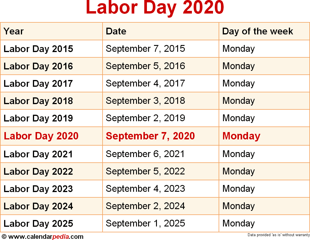 picture relating to Closed Labor Day Printable Sign titled After is Labor Working day 2020 2021? Dates of Labor Working day