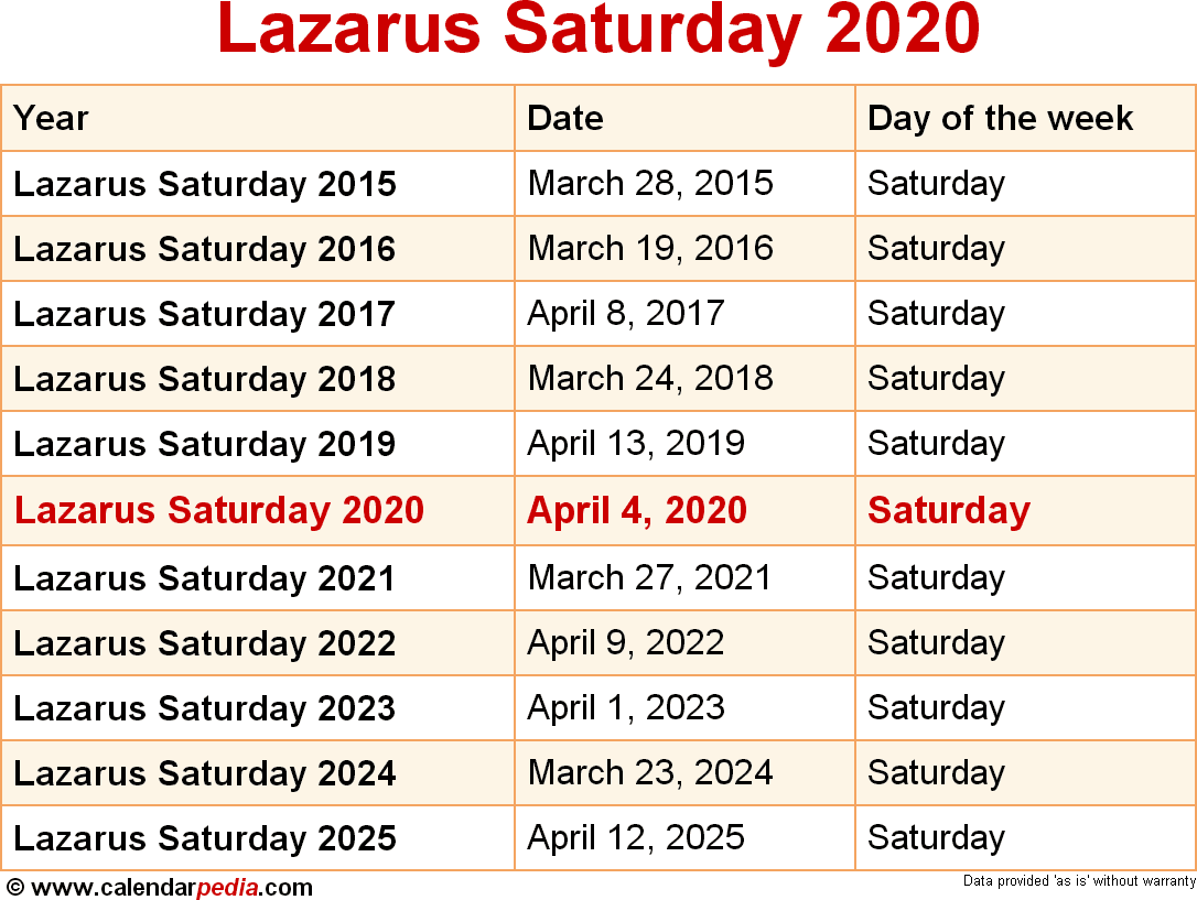 Lazarus Saturday 2020