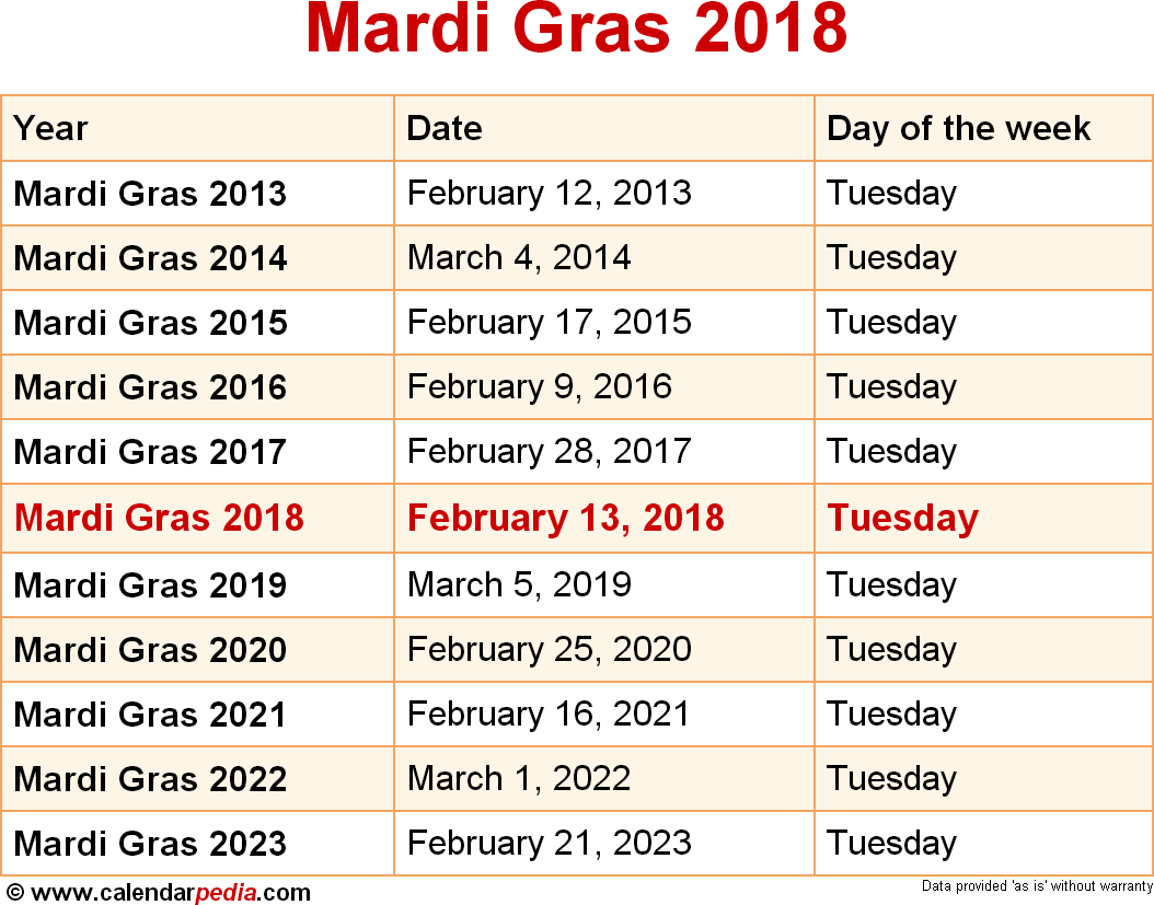 When is Mardi Gras 2018 & 2019? Dates of Mardi Gras
