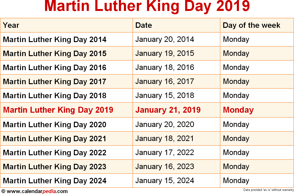 Martin Luther King Day 2019