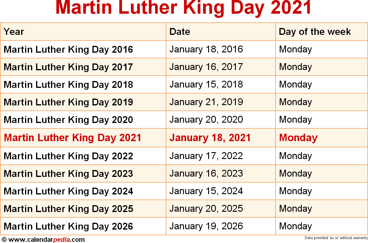 When is Martin Luther King Day 2021?