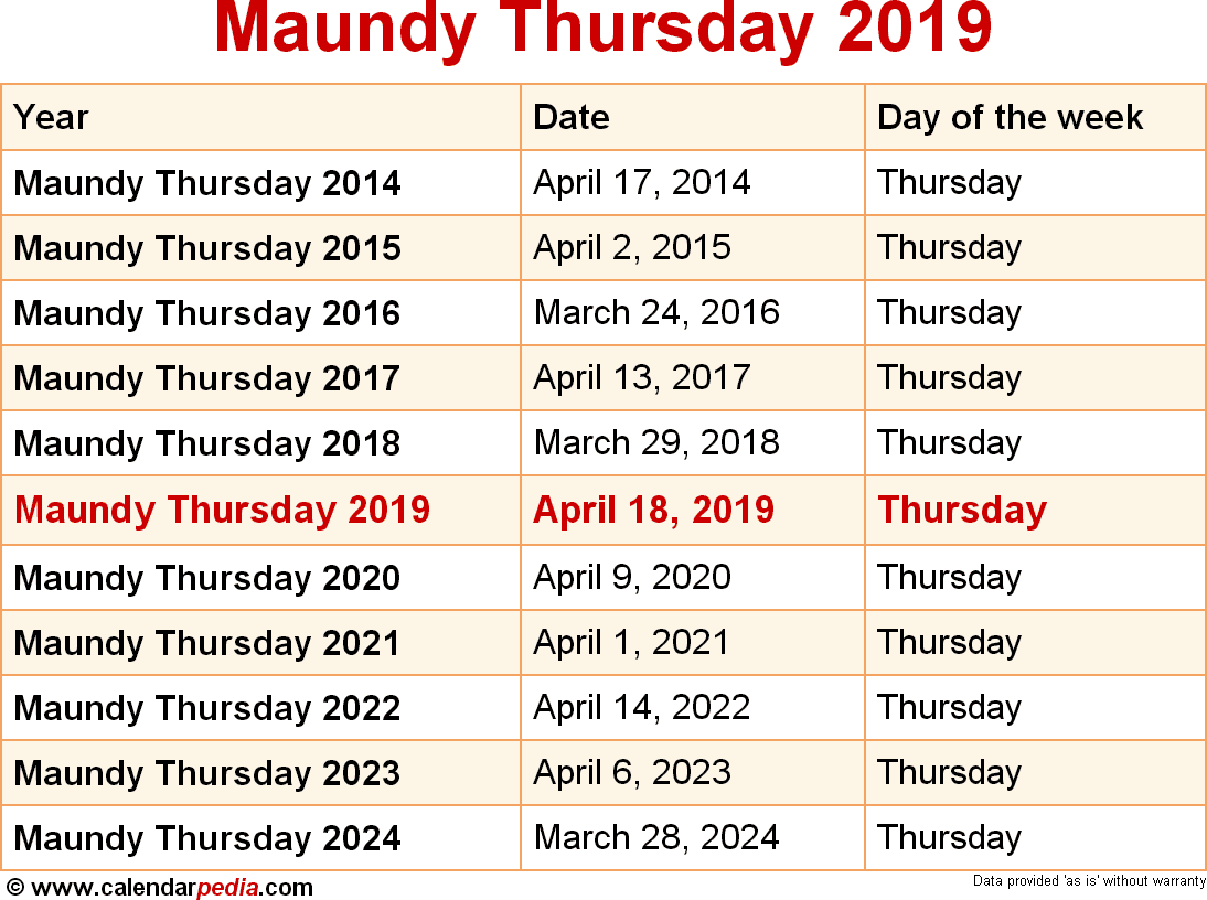 maundy thursday 2019 dates