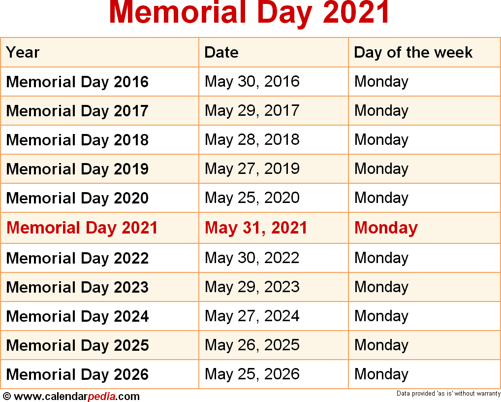 When Is Memorial Day 2021